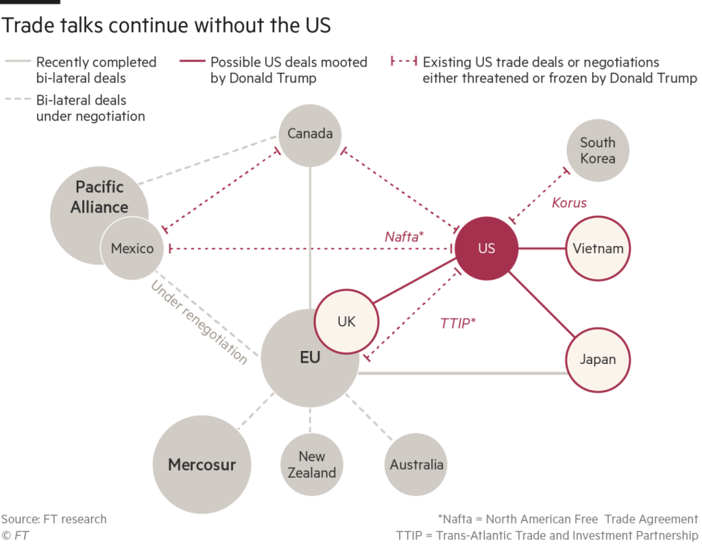 FT_Globalization without Trump